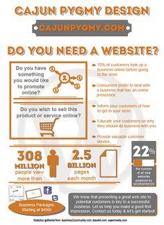 Company Info Graphic