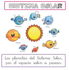 El Sistema Solar | Procomún Space Activities, Stem Activities, Toddler Activities, Spanish Worksheets, Spanish Activities, Jupiter Y Saturno, Planet Project, Poetry For Kids, Small Planet