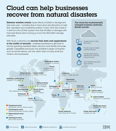 Extreme weather events cause billions of dollars in damage and loss every year. Can Cloud help businesses recover from natural disasters?