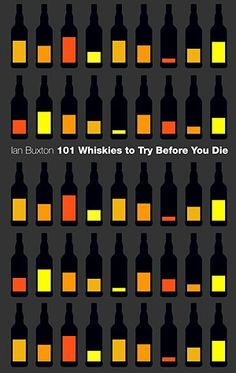 @Sharon Louchios if you ever want to buy me a book, 101 Whiskies to Try Before You Die