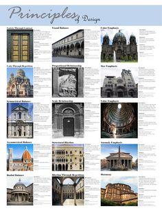 interior principles of interior design principles of design architecture gallery - Elements And Principles Of Interior Design