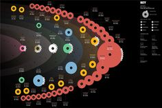 Asteroid Mining A Gold Mine In Space Infographic. Topic: science, business, meteor