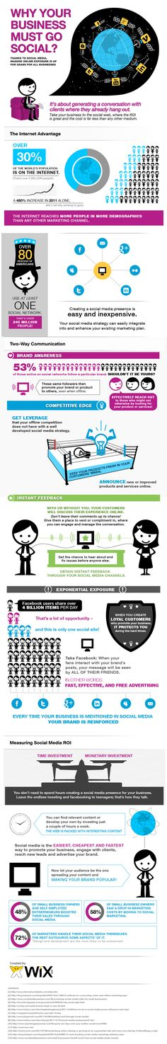 SOCIAL MEDIA -          Why Your Business Must Go Social #socialmedia #infographic.