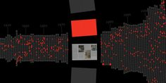 6,000 Pages Tell the World's History [visualizing.org] by Fathom Information Design