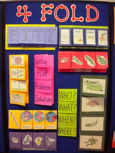 Foldable, reminders and ideas...stealing this idea!!:)