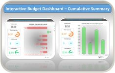 Our budget planner helps you create a monthly budget so you can achieve your money goals. Get ride of that money stress and be confidence in your financial future. Create your first budget in less than 10 minutes. Budgeting just got so easy. Monthly Budget Excel, Budget Planner Worksheet, Budget Spreadsheet Template, Budgeting Worksheets, Interactive Dashboard, Templates, Debt Free, Car Insurance