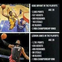 Kobe Bryant vs. Lebron James......Kobe will always beat Lebron