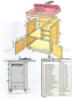 #233 Router Table Plans - Router