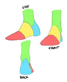 A friend asked me how I draw feet/shoes so I made this quick thing for them on how I breakdown feet when drawing. Thought it might be useful to someone else #art #arttips #anatomy #sketchespic.twitter.com/BaPn4oZhRd