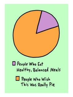 Extremely accurate pi chart
