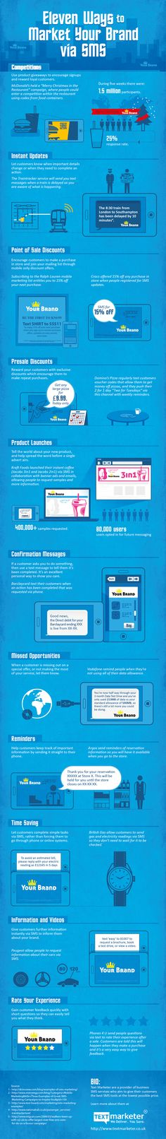 Text Message-SMS Marketing Infographic