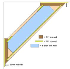 diy bass traps - Google Search