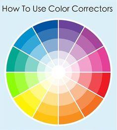 Color Wheel Chart Neutral Color 2013 Ccc Science Fair Color