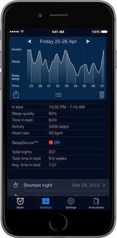 How it works - Sleep Cycle alarm clock - Waking up easy is all about timing. Sleep Cycle alarm clock tracks your sleep patterns and wakes you up during light sleep.