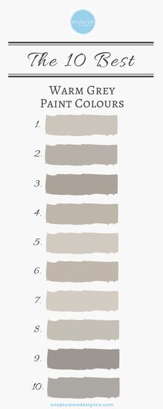 Choose one of the top 10 best warm grey paint colours from Sherwin Williams for your home decor. Paint colour selection made easy for you with these designer approved warm grey paints. Warm greys go well with a variety of finishes from wood to stone mater Neutral Paint Colors, Paint Color Schemes, Paint Colors For Home, Wall Colors, House Colors, Best Greige Paint Color, Grey Colors, Exterior Gray Paint, Exterior Design