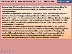 Это называется армянофобией, как армяне сами называют или геноцид против азербайджанцев? Armed Forces, Leadership, Special Forces, Military