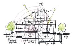 Renzo Piano Building Workshop - Projects - By Type - Harvard Art Museums renovation and expansion