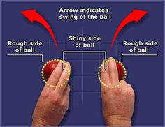 Reverse-Swing: Ball swing to the rough side of ball. Cricket Books, Cricket Tips, Cricket Quotes, Test Cricket, Cricket Sport, Fast Bowling, Bowling Tips, Ipl Cricket Games, History Of Cricket