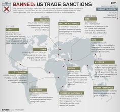 US Trade Bans Across the Globe