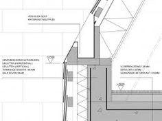 gable roof hidden gutter - Google Search