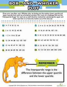 Worksheets: Box and Whisker Plot: Data
