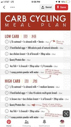 Health and Fitness Keto Carb Cycling, Carb Cycling Meal Plan, Weight Loss Meals, Easy Weight Loss, Healthy Weight Loss, Healthy Low Carb Recipes, Healthy Tips, Healthy Food, Yummy Food