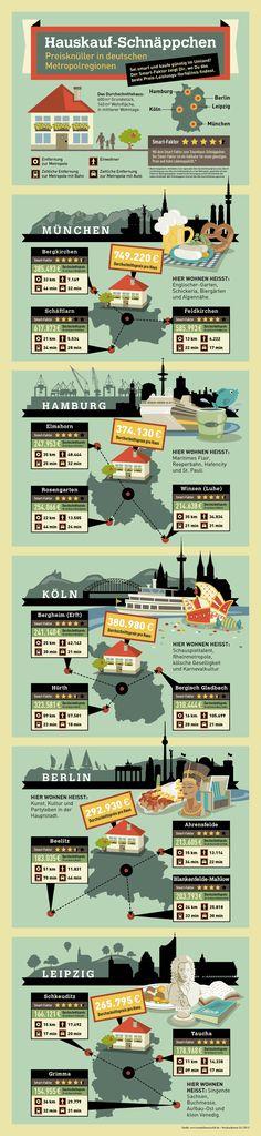 Hauskauf Schnäppchen 2012