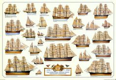 Ship Merchant Sailing Ships - great ship reference