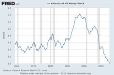 The Economic Collapse Blog Has Issued A RED ALERT For The Last Six Months Of 2015 - Deflation Market