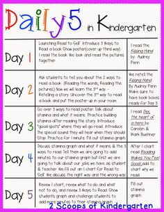 Hi friends, this post is for those who would like to see what the first few days of the Daily 5 look like in my kindergarten classroom. Close Reading, Daily 5 Reading, Teaching Reading, Learning, Teaching Ideas, Early Reading, Shared Reading, Reading Lessons, Math Lessons