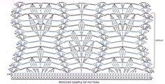 As Receitas de Crochê: Pontos de croche - grafico