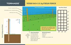 titan-842-6-12-5g-field-fence-thumb-dec16 Field Fence, Periodic Table, Periodic Table Chart