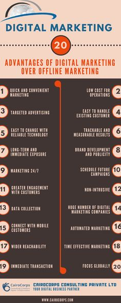 20 Advantages of Digital Marketing over Offline Marketing in 2018 (Infographic) - CairoCorps Consulting Targeted Advertising, Web Development, Don't Forget, Digital Marketing, Infographic, Writer, Web Design, Advice, Reading