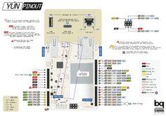 Arduino – Yun pinout diagram
