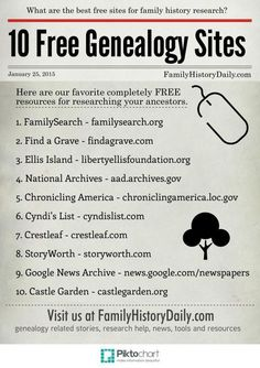 10 Free Genealogy Sites Please note: StoryWorth (#8 on the graphic below) is only free for the first month. It's included because it is such a unique and helpful service, and because they do not ask for a credit card to be placed on file to take advantage of the free time.