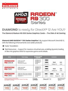 DIAMOND 7970PE53GDD AMD Graphics Update