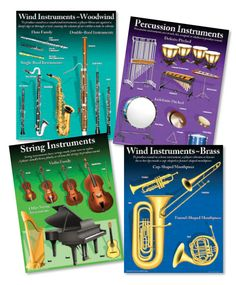string instruments educational poster again these are common members of the western orchestra. Black Bedroom Furniture Sets. Home Design Ideas