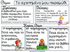 Teaching Writing, Writing Skills, Writing Activities, Teaching Ideas, Greek Language, Speech And Language, Grammar Exercises, School Staff, School Psychology