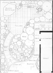 small garden design drawing samples - Google Search