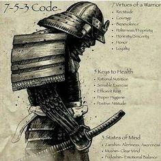 7-5-3- Code Samurai