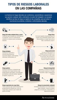 The occupational risk factors are conditions, characteristics or exposure . Industrial Engineering, Industrial Safety, Pinterest Inspiration, Stress Humor, Safety Posters, Safety First, Human Development, Human Resources, Health And Safety