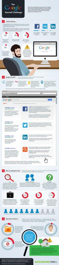 The Google yourself challenge. #infografia #infographic #SocialMedia