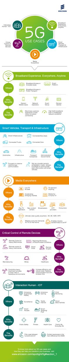 5g-infographic-with-footer.jpg 800 × 4 184 pixels