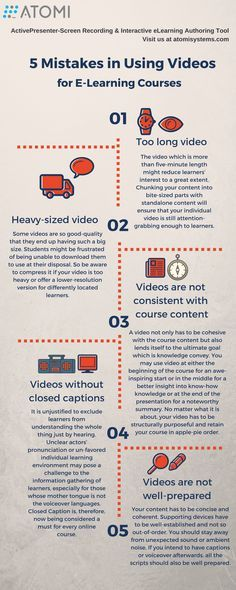 5 Mistakes in Using Videos for eLearning Courses Infographic – e-Learning Infographics – ELearning and Online Teaching Today E Learning, Learning Courses, Blended Learning, Instructional Technology, Instructional Design, Educational Technology, Instructional Strategies, Formation Mooc, Online Math Courses