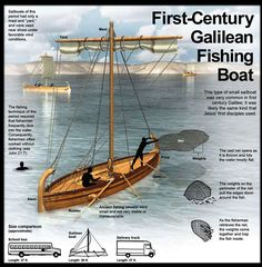 first century fishing boat - Google Search