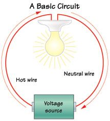 amps = watts/volts - Google Search | electrical | Pinterest