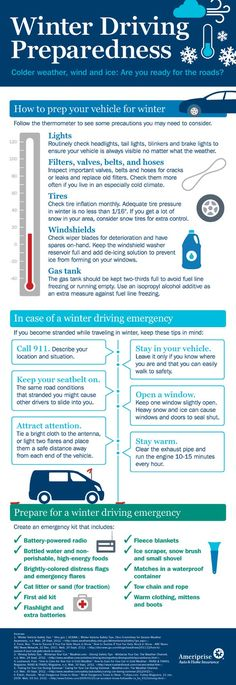 Winter Driving Preparedness    #LDSemergencyresources #MormonLink