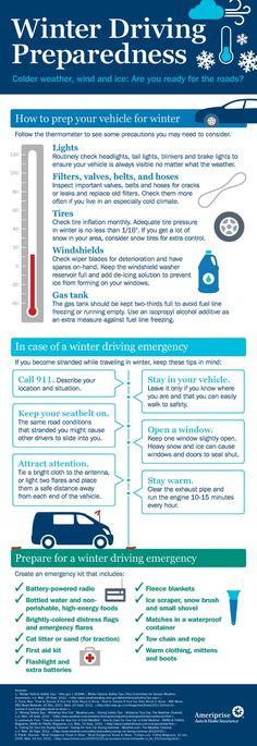 Winter Driving Preparedness    #LDSemergencyresources #MormonLink