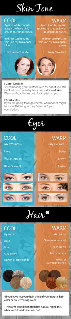 Learn how to find the right colors for you. This handy guide will help you to determine YOUR color season. Neutral Skin Tone, Colors For Skin Tone, Soft Summer Color Palette, Summer Colors, Amber Hair, Seasonal Color Analysis, Outfits Mujer, Color Me Beautiful, Warm Undertone