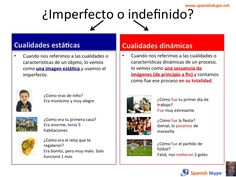 ¿imperfecto o indefinido? Past tenses in Spanish
